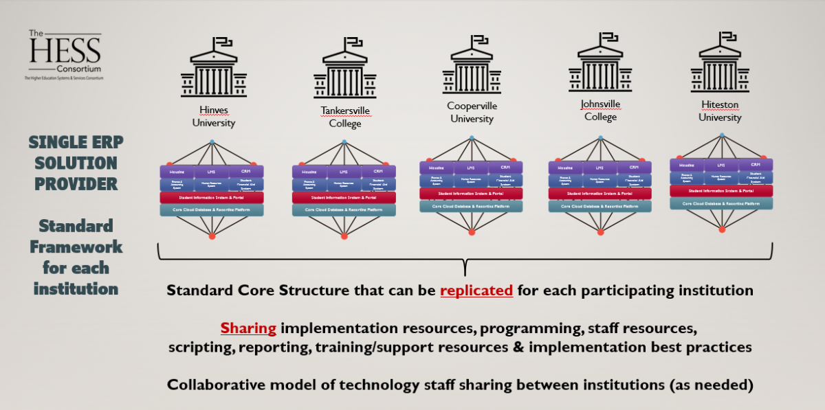StructureFramework2Graphic.png